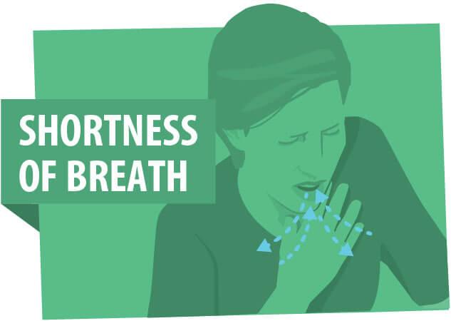 [object object] Corona Virus symptoms shortness breath